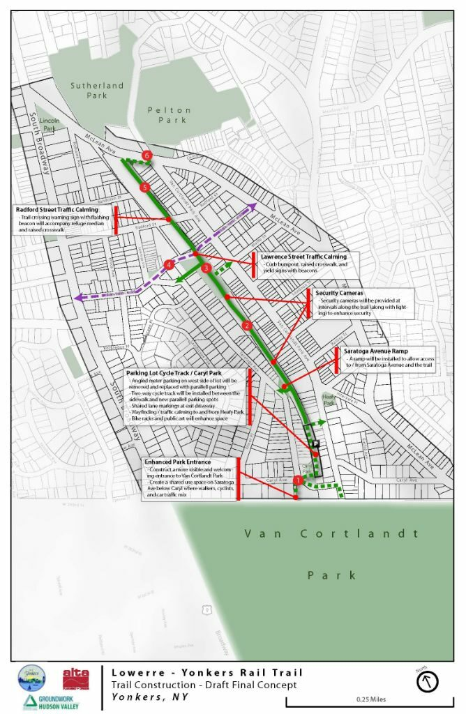 map of the yonkers greenway